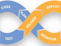 The DevOps life-cycle, as it happens
